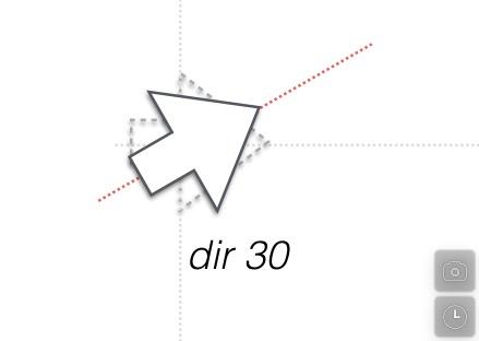 dir sets an absolute direction.